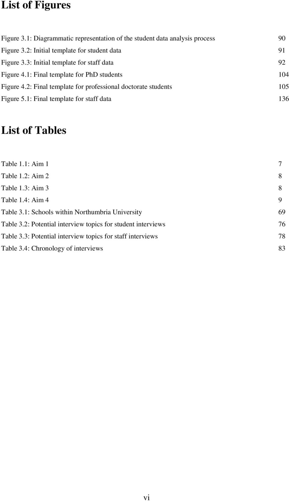 1: Final template for staff data 136 List of Tables Table 1.1: Aim 1 7 Table 1.2: Aim 2 8 Table 1.3: Aim 3 8 Table 1.4: Aim 4 9 Table 3.