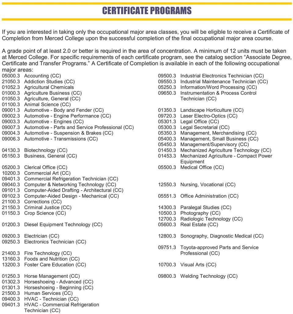 F specific requirements of each certificate program, see the catalog section Associate Degree, Certificate Transfer Programs.