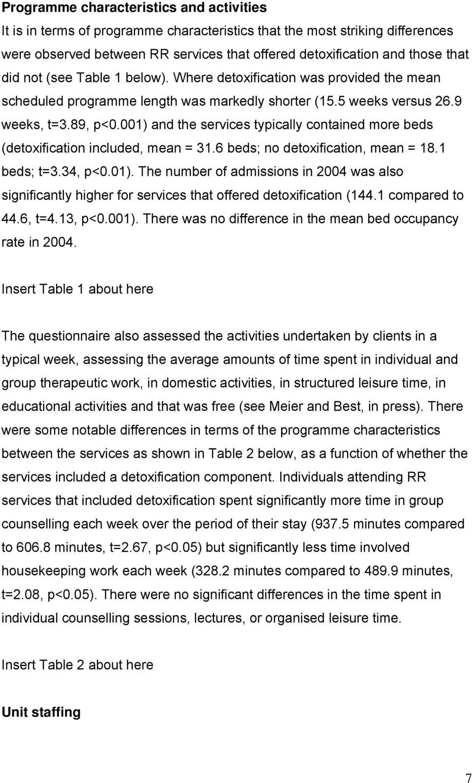 001) and the services typically contained more beds (detoxification included, mean = 31.6 beds; no detoxification, mean = 18.1 beds; t=3.34, p<0.01). The number of admissions in 2004 was also significantly higher for services that offered detoxification (144.