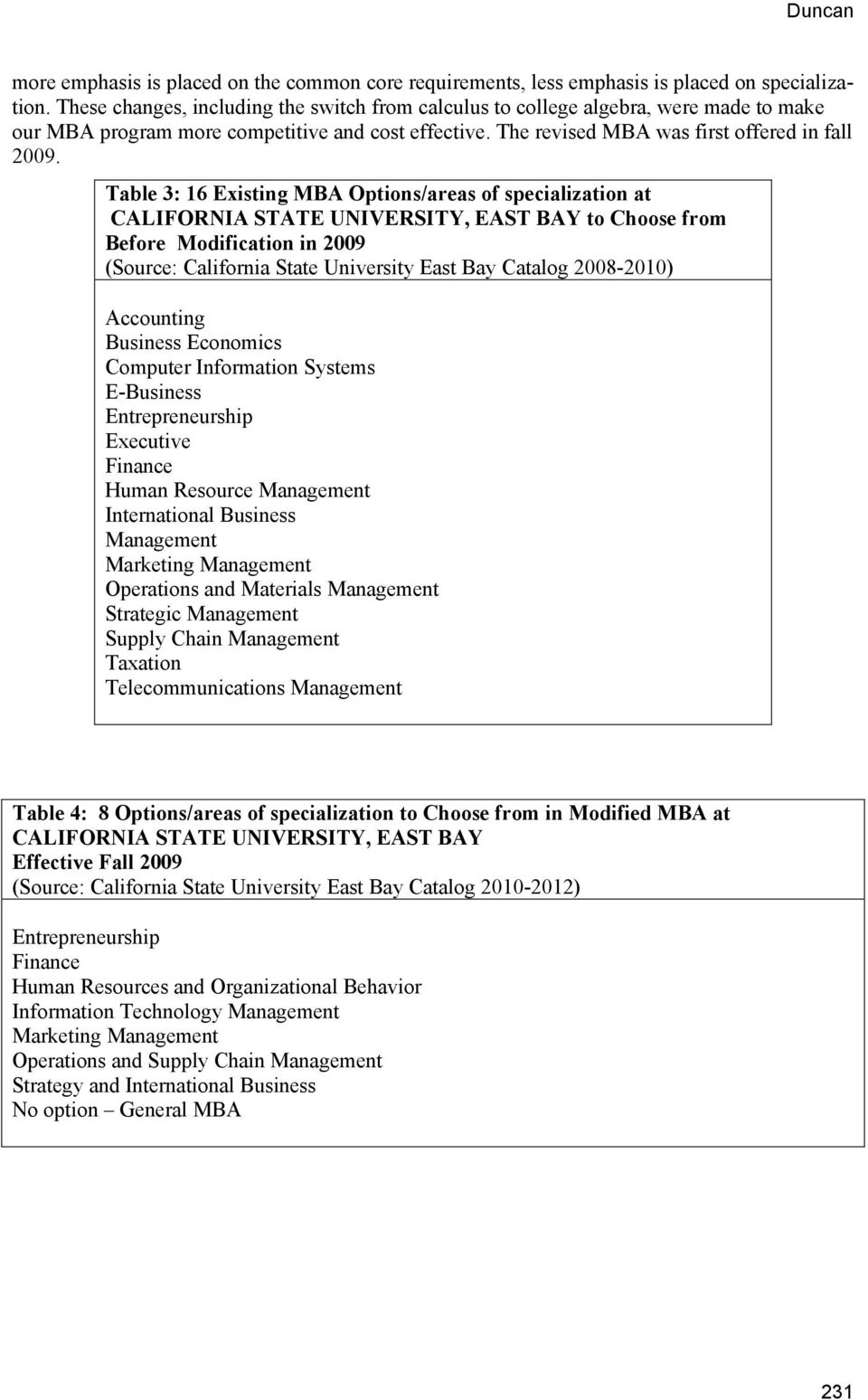 Table 3: 16 Existing MBA Options/areas of specialization at CALIFORNIA STATE UNIVERSITY, EAST BAY to Choose from Before Modification in 2009 (Source: California State University East Bay Catalog