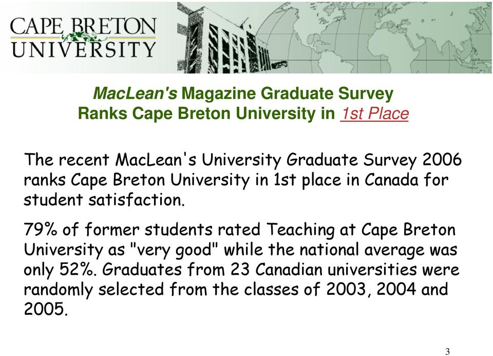 "79% of former students rated Teaching at Cape Breton University as ""very good"" while the national average"