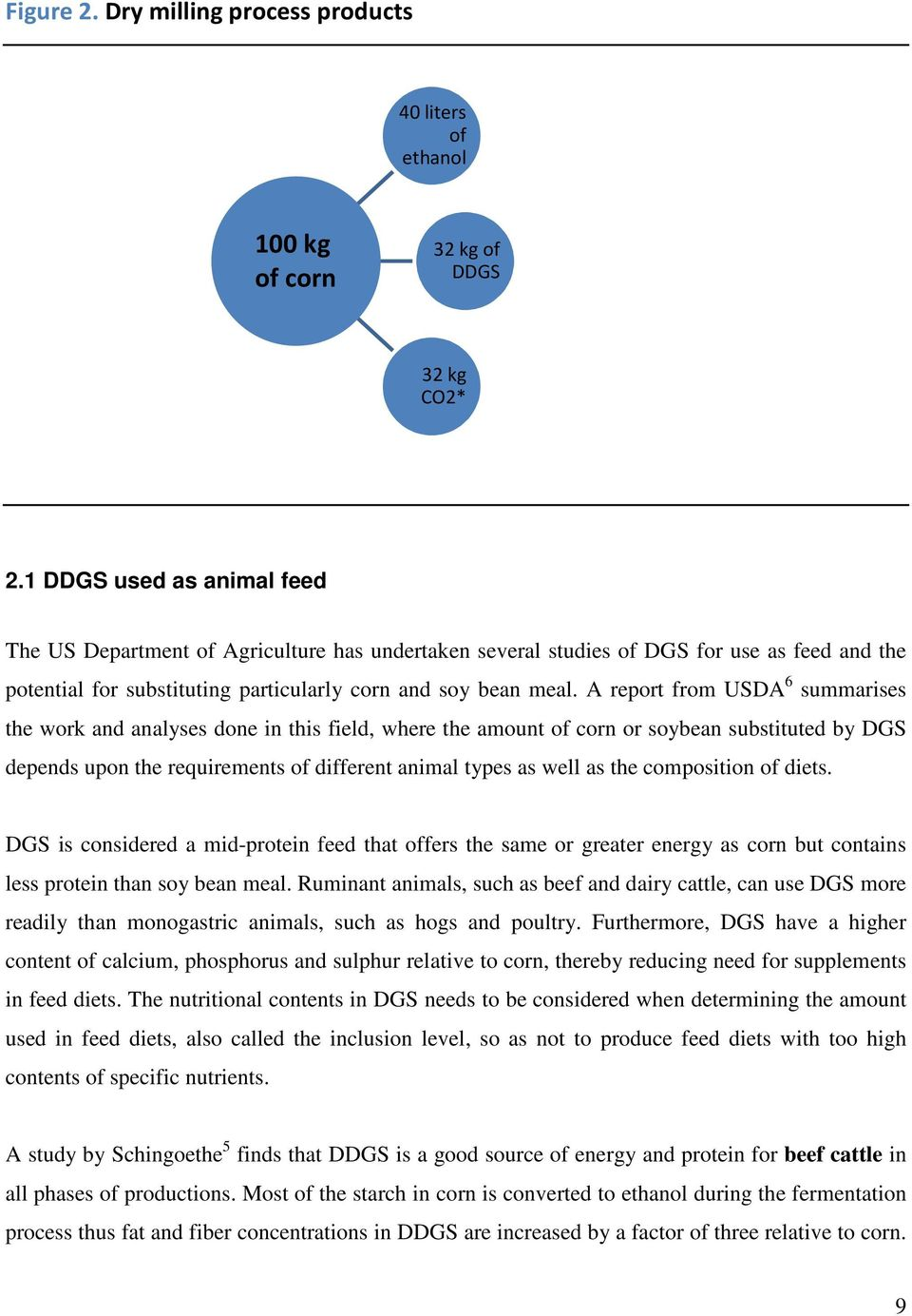 A report from USDA 6 summarises the work and analyses done in this field, where the amount of corn or soybean substituted by DGS depends upon the requirements of different animal types as well as the