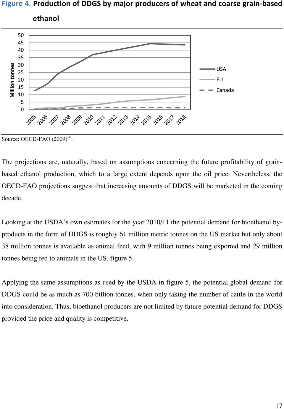 Nevertheless, the OECD-FAO projections suggest that increasing amounts of DDGS will be marketed in the coming decade.