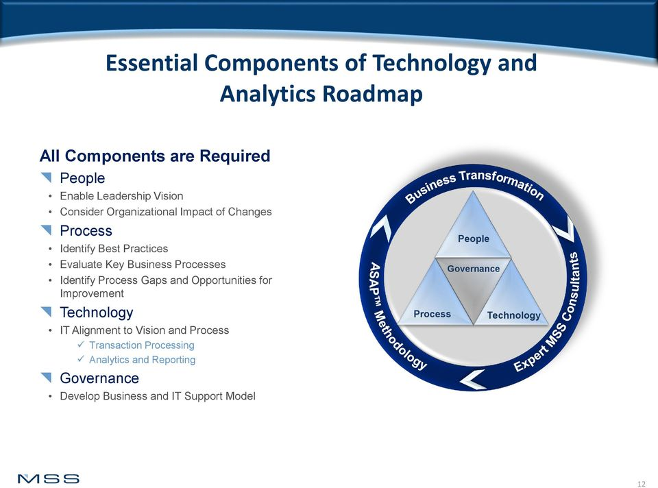 Identify Process Gaps and Opportunities for Improvement Technology IT Alignment to Vision and Process Transaction