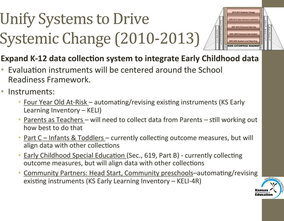 Instruments: Four Year Old At- Risk automahng/revising exishng instruments (KS Early Learning Inventory KELI) Parents as Teachers will need to collect data from Parents shll working out how