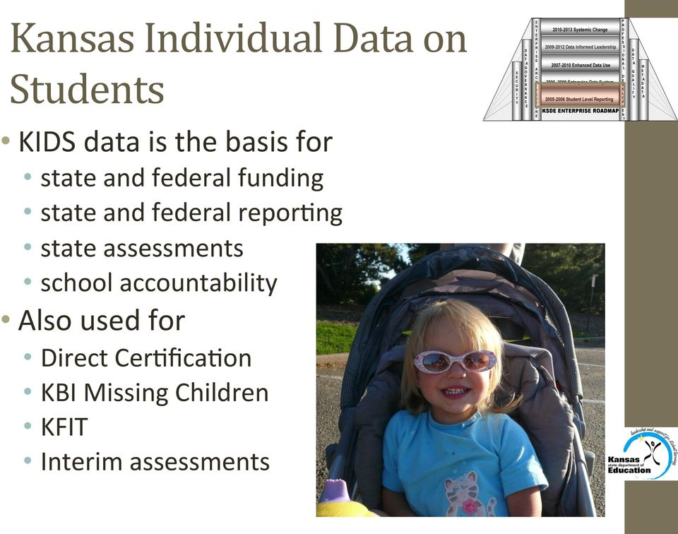 state assessments school accountability Also used for