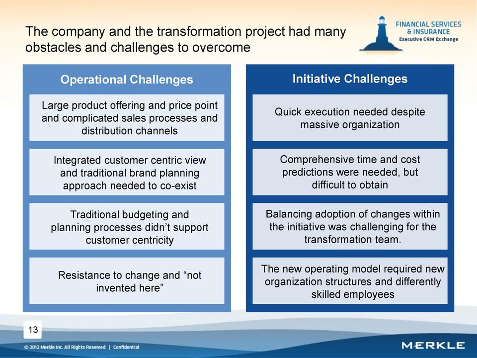 centricity Resistance to change and not invented here Initiative Challenges Quick execution needed despite massive organization Comprehensive time and cost predictions were needed, but