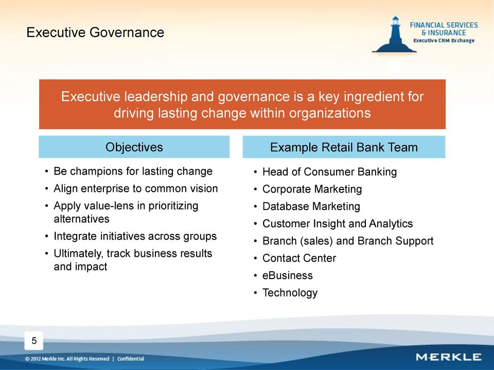 Integrate initiatives across groups Ultimately, track business results and impact Example Retail Bank Team Head of Consumer