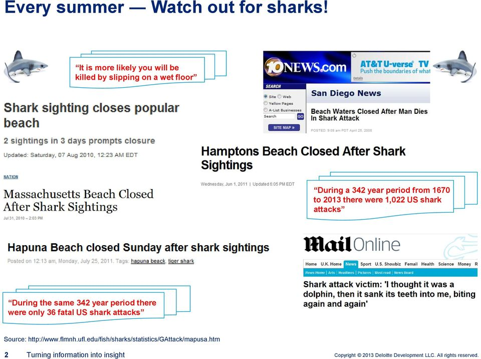 from 1670 to 2013 there were 1,022 US shark attacks During the same 342 year period there