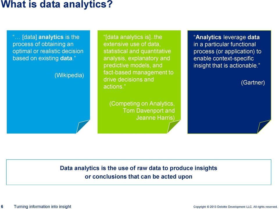 Analytics leverage data in a particular functional process (or application) to enable context-specific insight that is actionable.