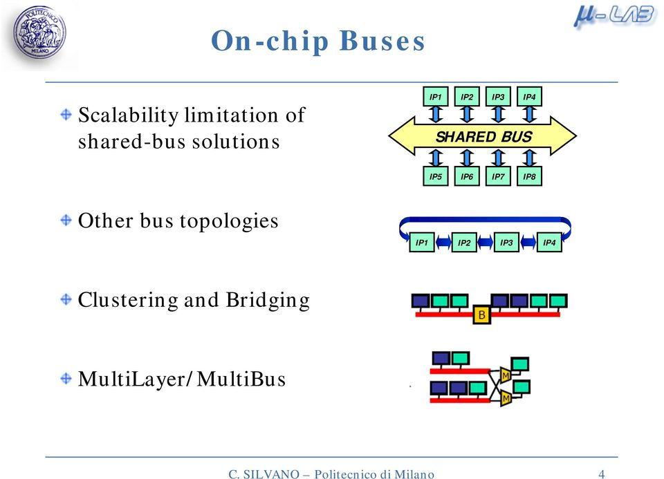 Other bus topologies IP1 IP2 IP3 IP4 Clustering and