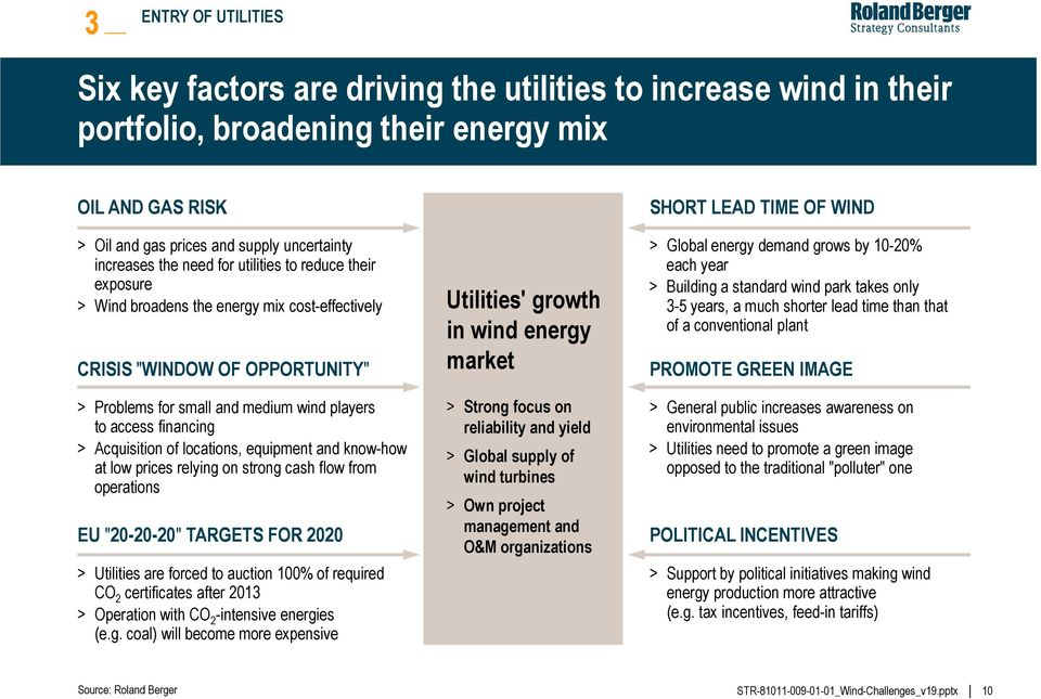 "Acquisition of locations, equipment and know-how at low prices relying on strong cash flow from operations EU ""20-20-20"" TARGETS FOR 2020 > Utilities are forced to auction 100% of required CO 2"