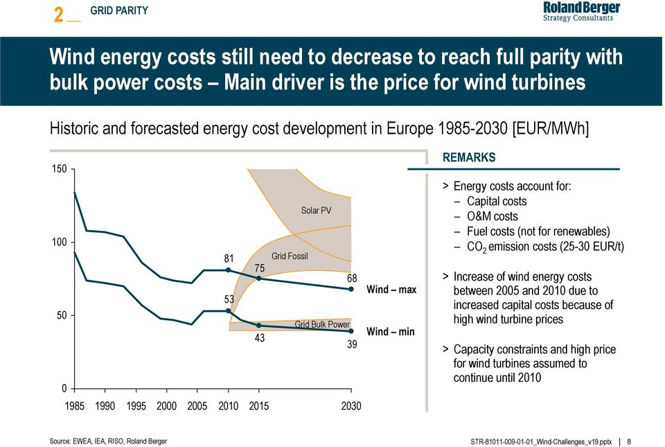 Energy costs account for: Capital costs O&M costs Fuel costs (not for renewables) CO 2 emission costs (25-30 EUR/t) > Increase of wind energy costs between 2005 and 2010 due to