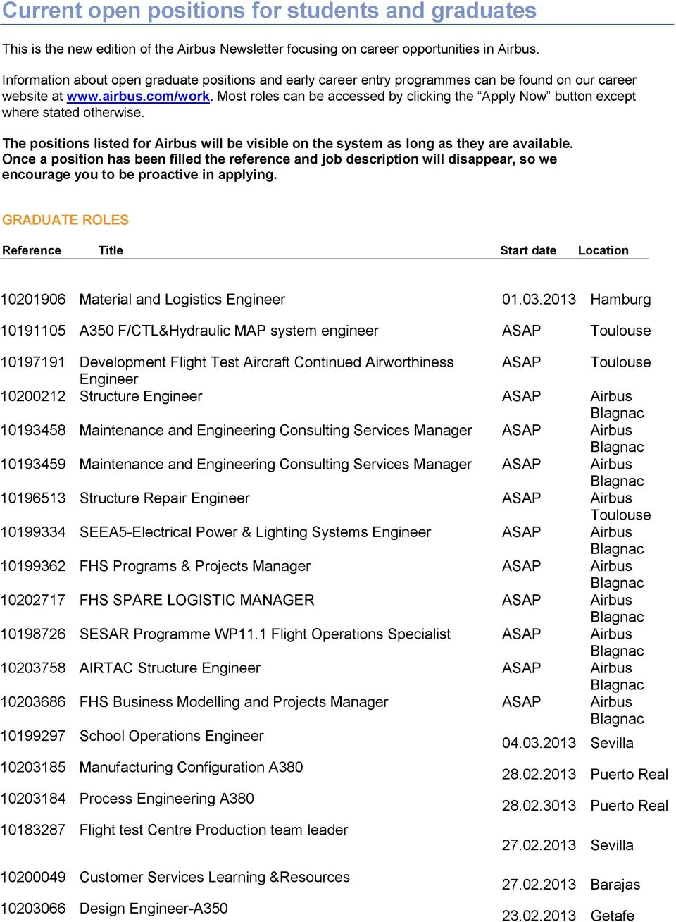 Most roles can be accessed by clicking the Apply Now button except where stated otherwise. The positions listed for Airbus will be visible on the system as long as they are available.