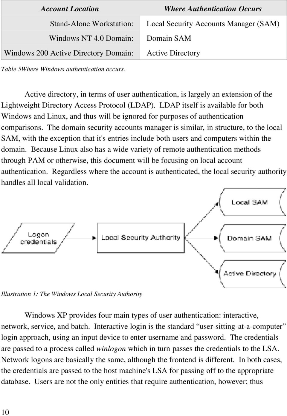 Active directory, in terms of user authentication, is largely an extension of the Lightweight Directory Access Protocol (LDAP).