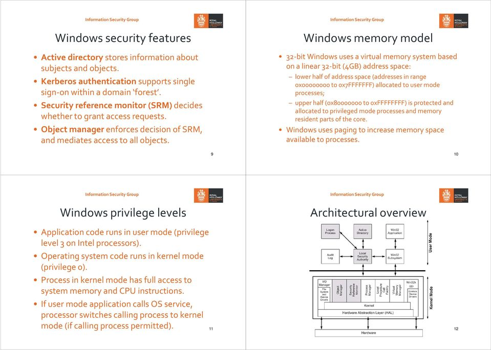 Windows memory model 32-bit Windows uses a virtual memory system based on a linear 32-bit (4GB) address space: lower half of address space (addresses in range 0x00000000 to 0x7FFFFFFF) allocated to