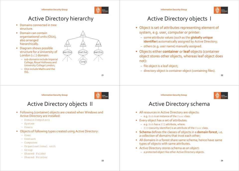 21 Active Directory objects I Object is set of attributes representing