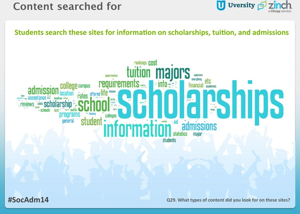 scholarships, tuimon, and admissions Q29.