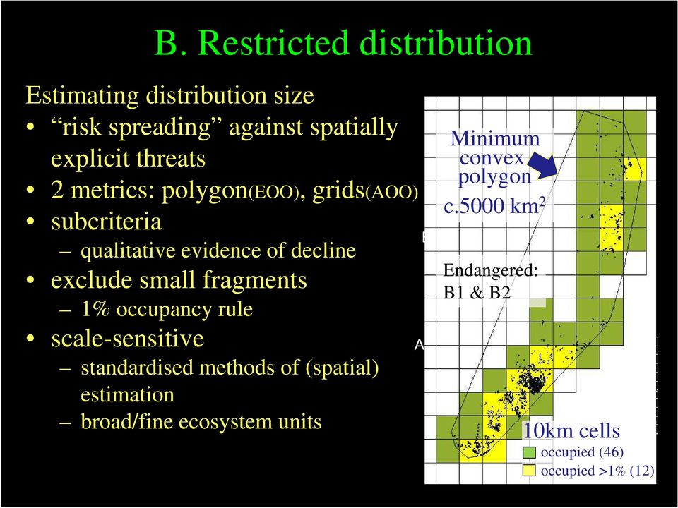 rule scale-sensitive standardised methods of (spatial) estimation broad/fine ecosystem units Minimum convex polygon