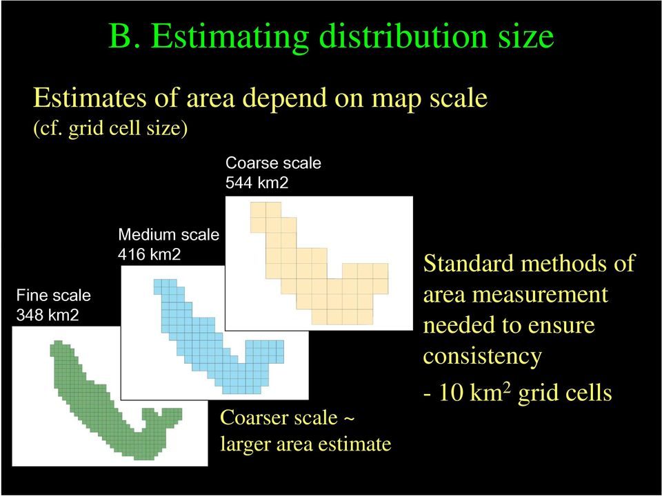 grid cell size) Coarse scale 544 km2 Fine scale 348 km2 Medium scale