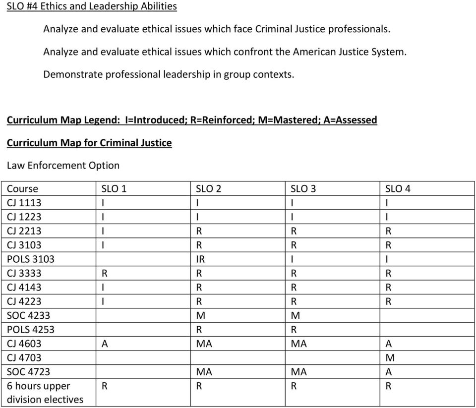 Curriculum Map Legend: =ntroduced; R=Reinforced; M=Mastered; A=Assessed Curriculum Map for Criminal Justice Law Enforcement Option Course SLO 1 SLO 2 SLO 3