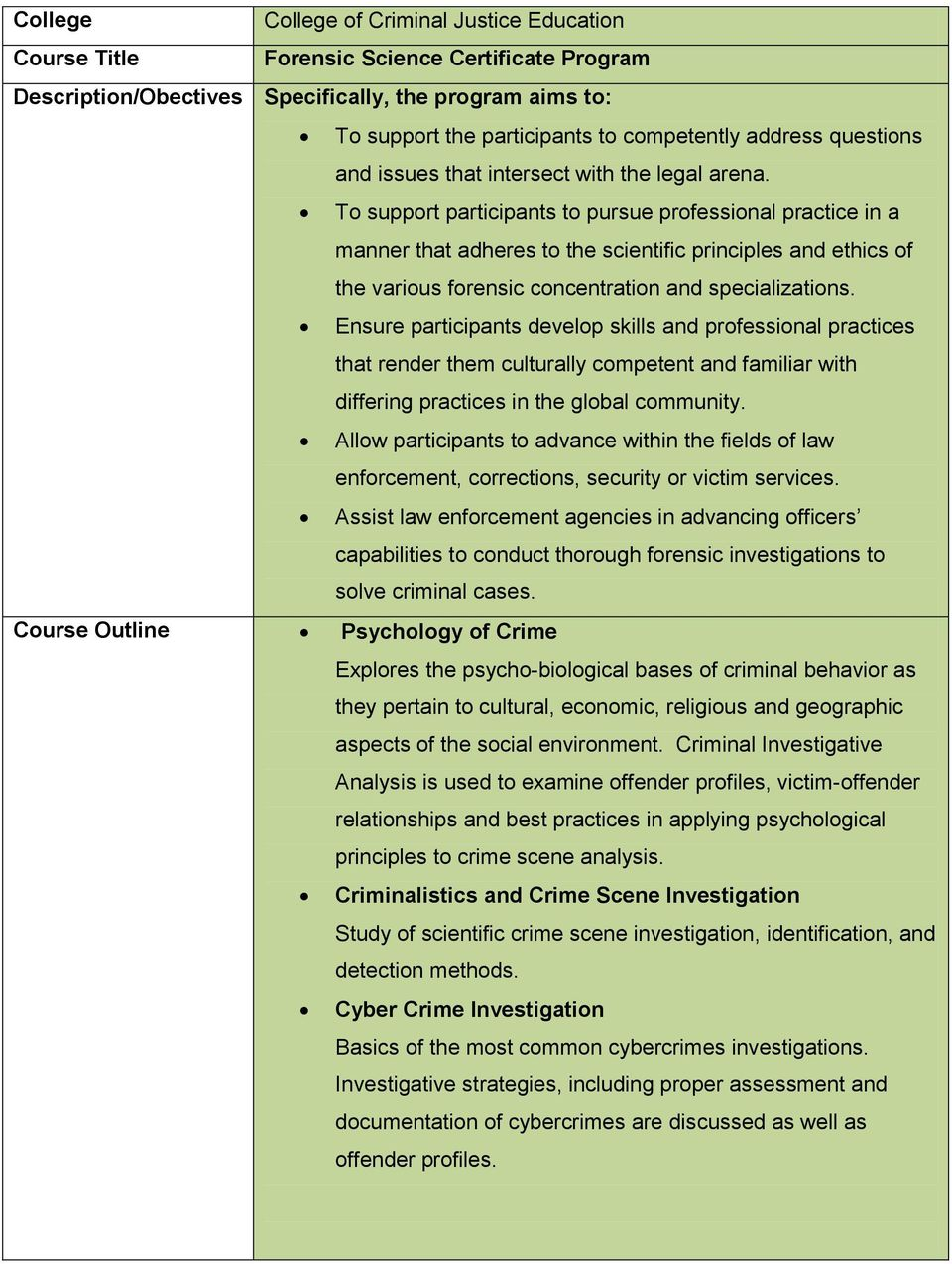 To support participants to pursue professional practice in a manner that adheres to the scientific principles and ethics of the various forensic concentration and specializations.
