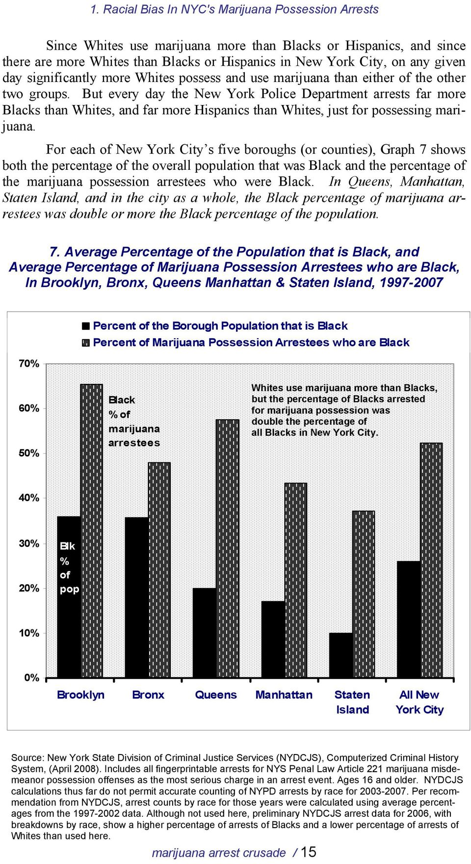 But every day the New York Police Department arrests far more Blacks than Whites, and far more Hispanics than Whites, just for possessing marijuana.