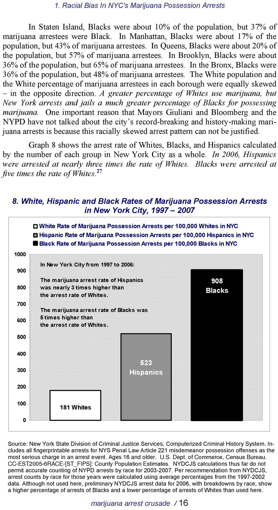 In Brooklyn, Blacks were about 36% of the population, but 65% of marijuana arrestees. In the Bronx, Blacks were 36% of the population, but 48% of marijuana arrestees.