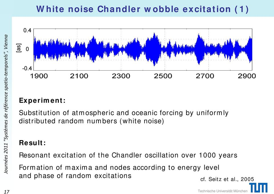 random numbers (white noise) Result: Resonant excitation of the Chandler oscillation over 1000 years