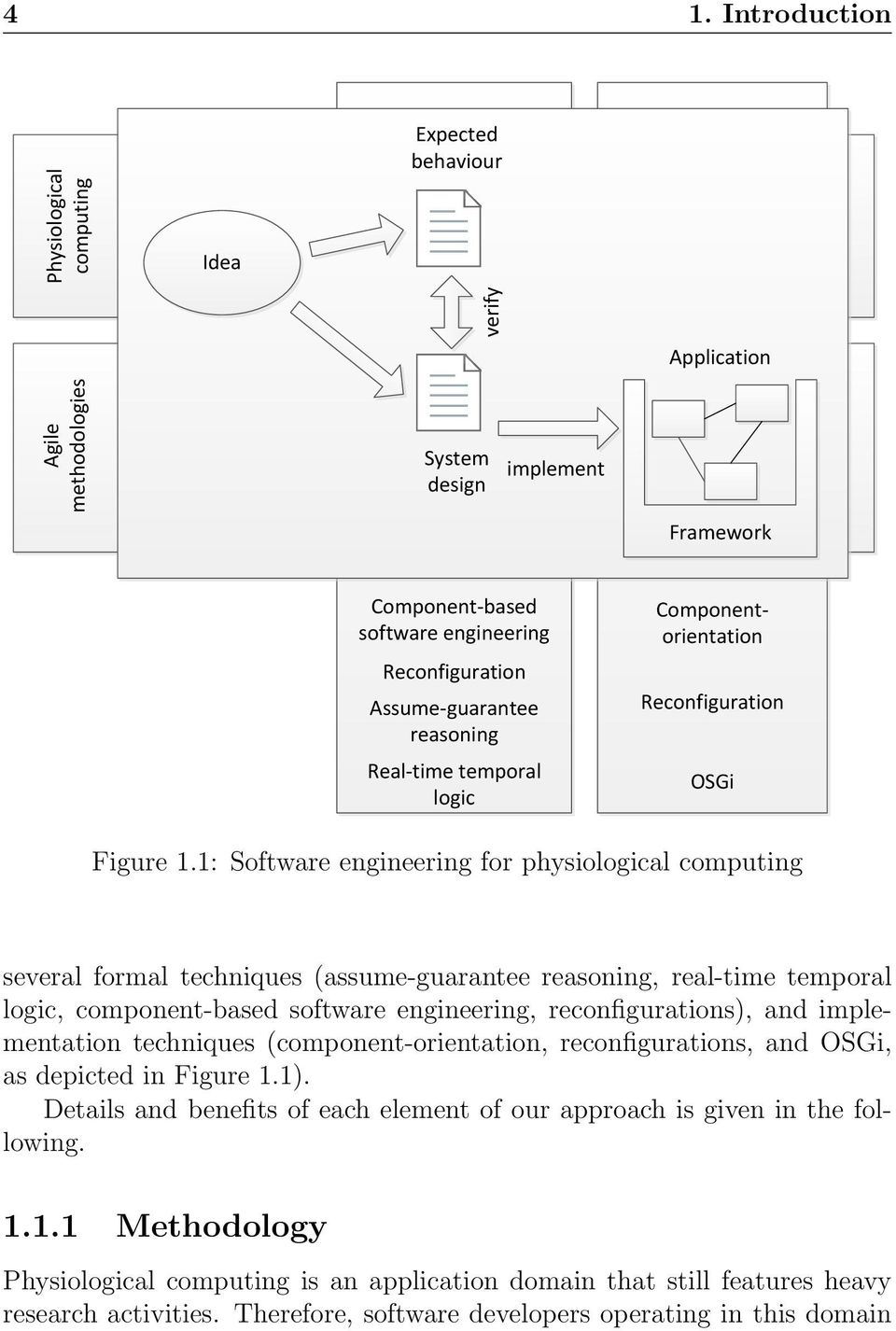 1: Software engineering for physiological computing several formal techniques (assume-guarantee reasoning, real-time temporal logic, component-based software engineering, reconfigurations), and