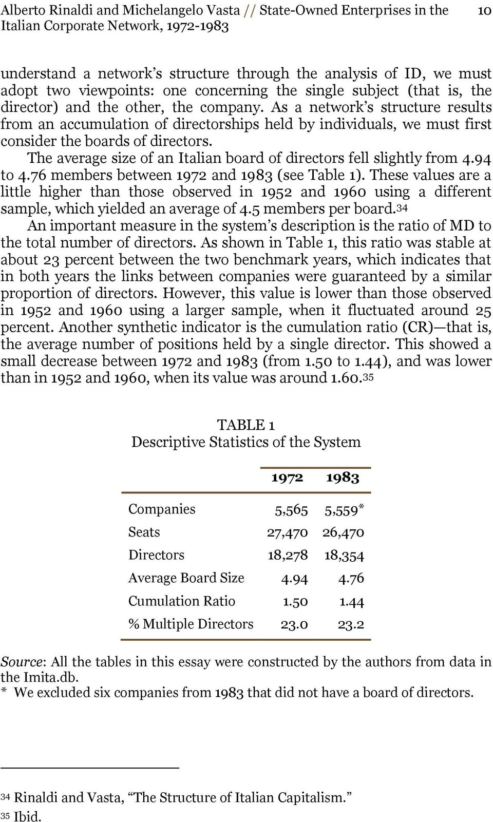 The average size of an Italian board of directors fell slightly from 4.94 to 4.76 members between 1972 and 1983 (see Table 1).