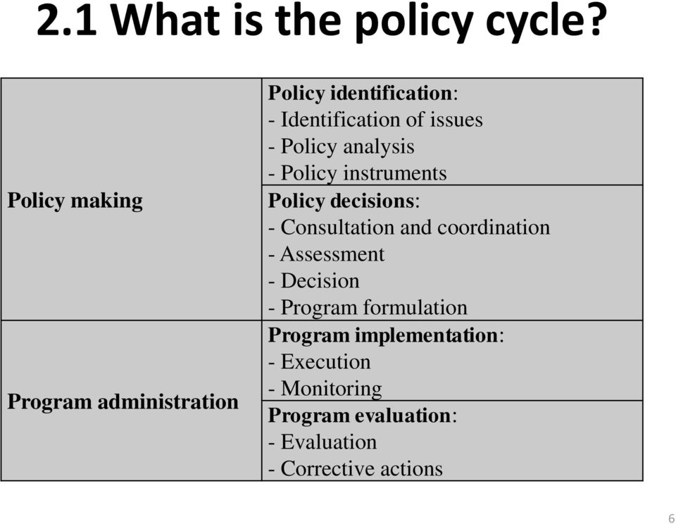 Policy analysis - Policy instruments Policy decisions: - Consultation and coordination -