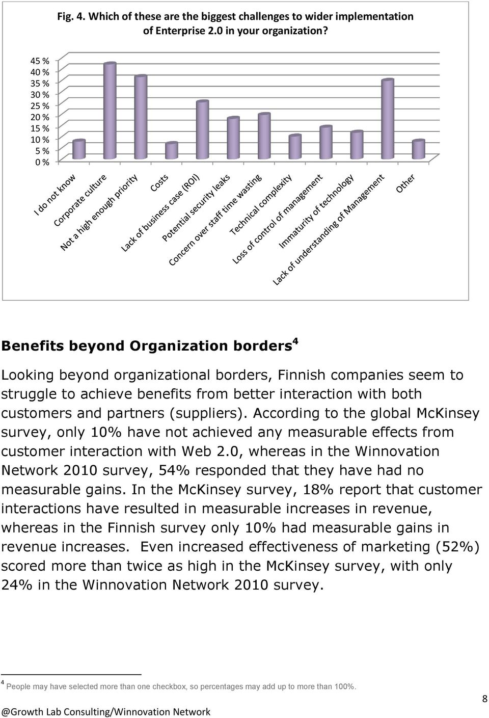 interaction with both customers and partners (suppliers). According to the global McKinsey survey, only 10% have not achieved any measurable effects from customer interaction with Web 2.