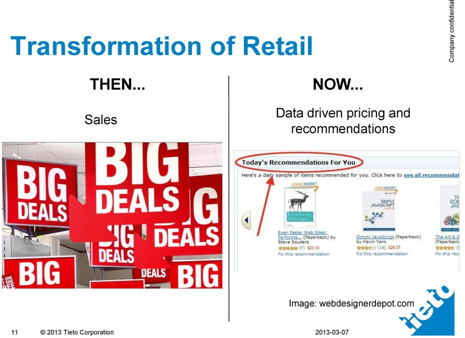 .. Data driven pricing and recommendations
