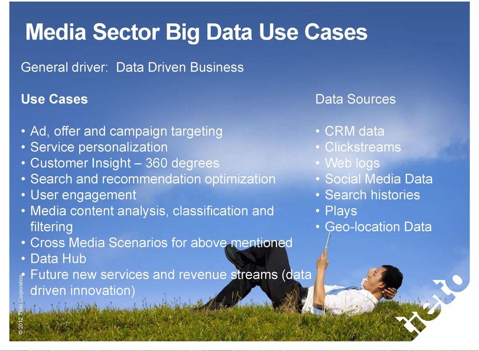 Media content analysis, classification and filtering Cross Media Scenarios for above mentioned Data Hub Future new services and