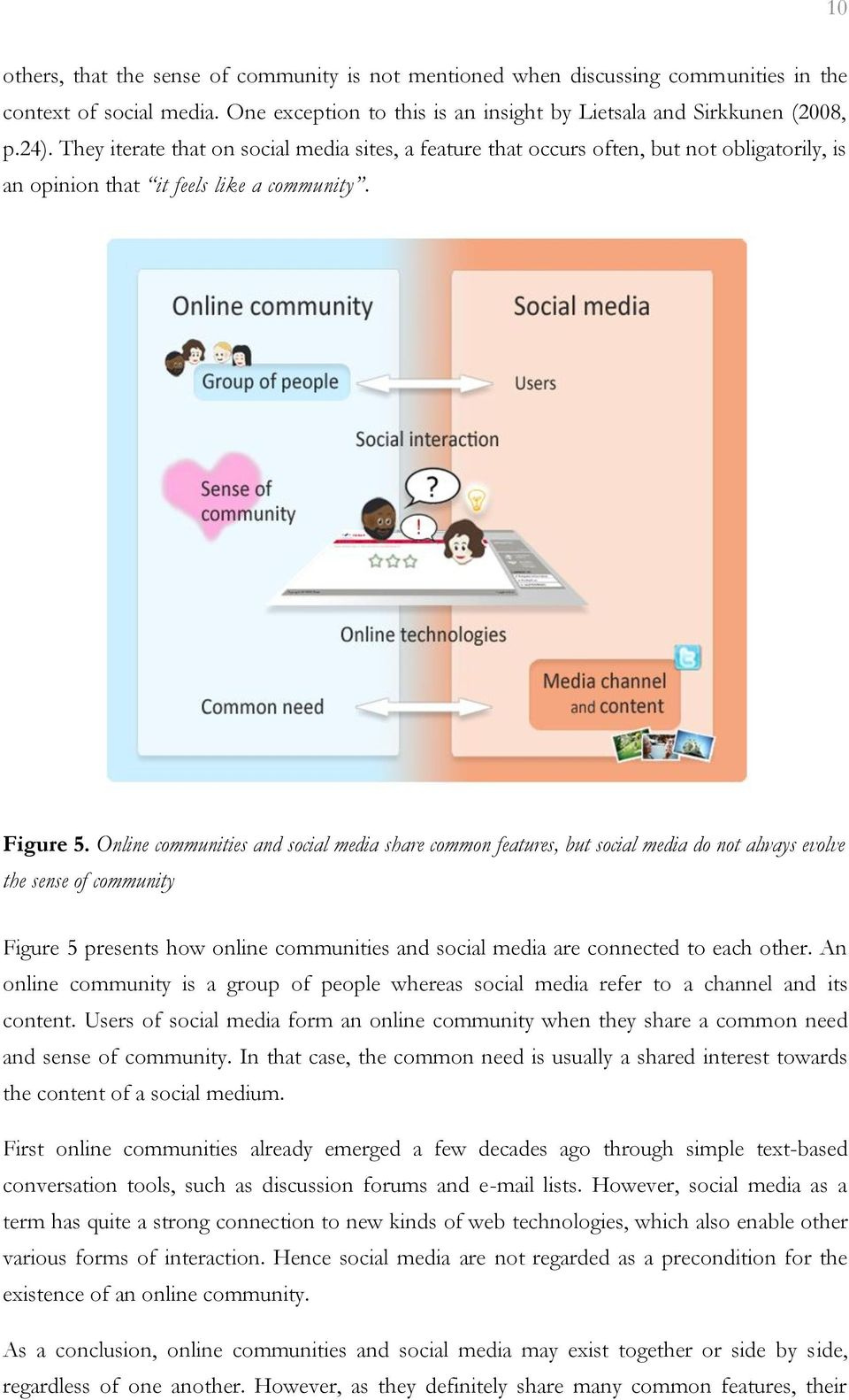 Online communities and social media share common features, but social media do not always evolve the sense of community Figure 5 presents how online communities and social media are connected to each