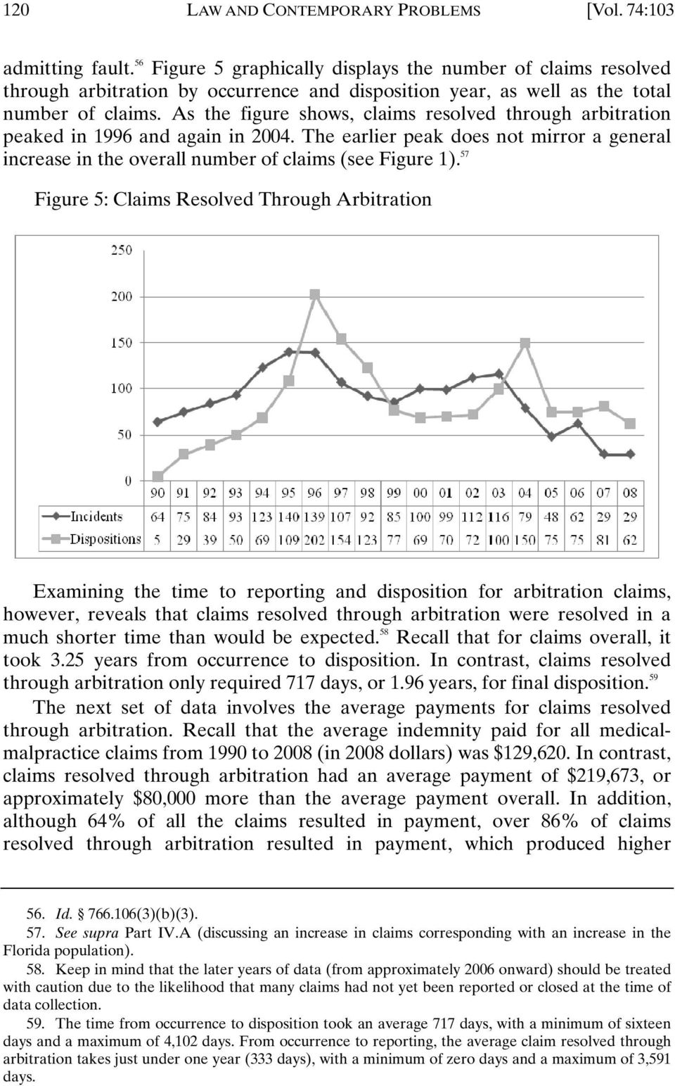 As the figure shows, claims resolved through arbitration peaked in 1996 and again in 2004. The earlier peak does not mirror a general increase in the overall number of claims (see Figure 1).