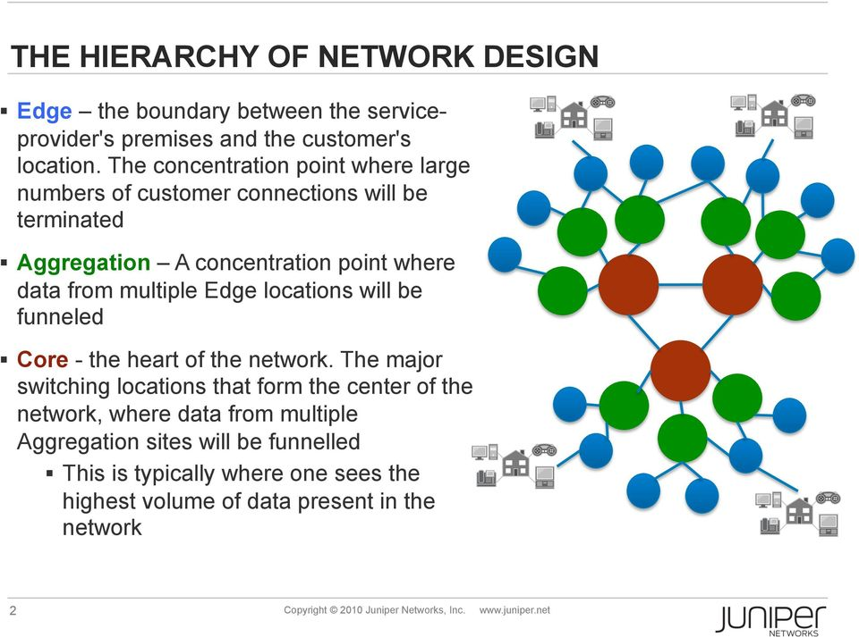 Edge locations will be funneled Core - the heart of the network.