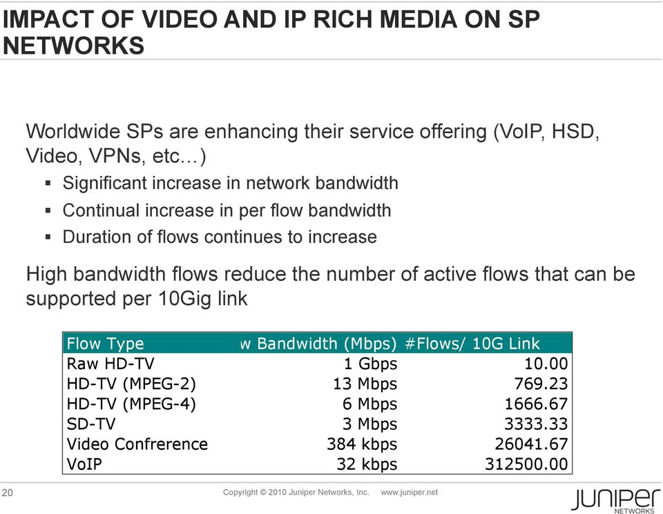 flow bandwidth Duration of flows continues to increase High bandwidth flows reduce the number of