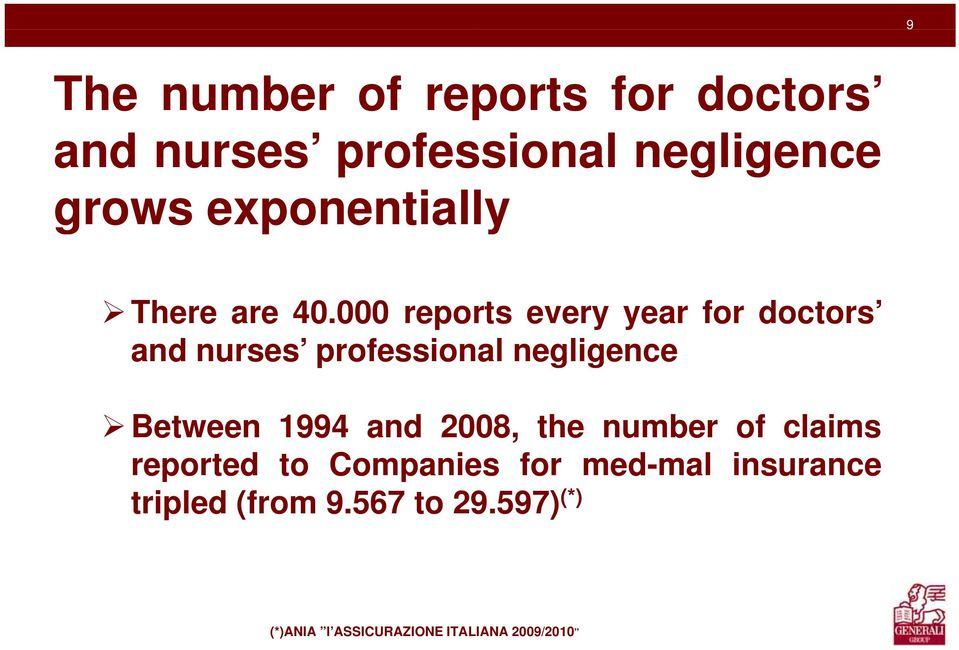 000 reports every year for doctors and nurses professional negligence Between 1994