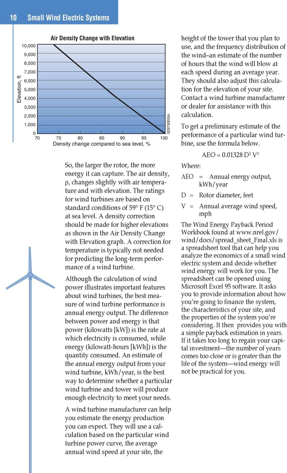 The ratings for wind turbines are based on standard conditions of 59 F (15 C) at sea level.