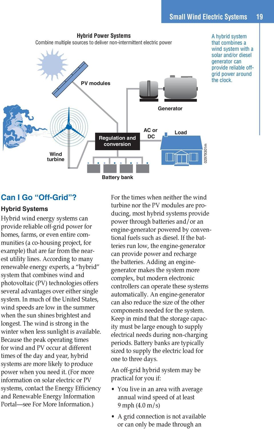 Hybrid Systems Hybrid wind energy systems can provide reliable off-grid power for homes, farms, or even entire communities (a co-housing project, for example) that are far from the nearest utility