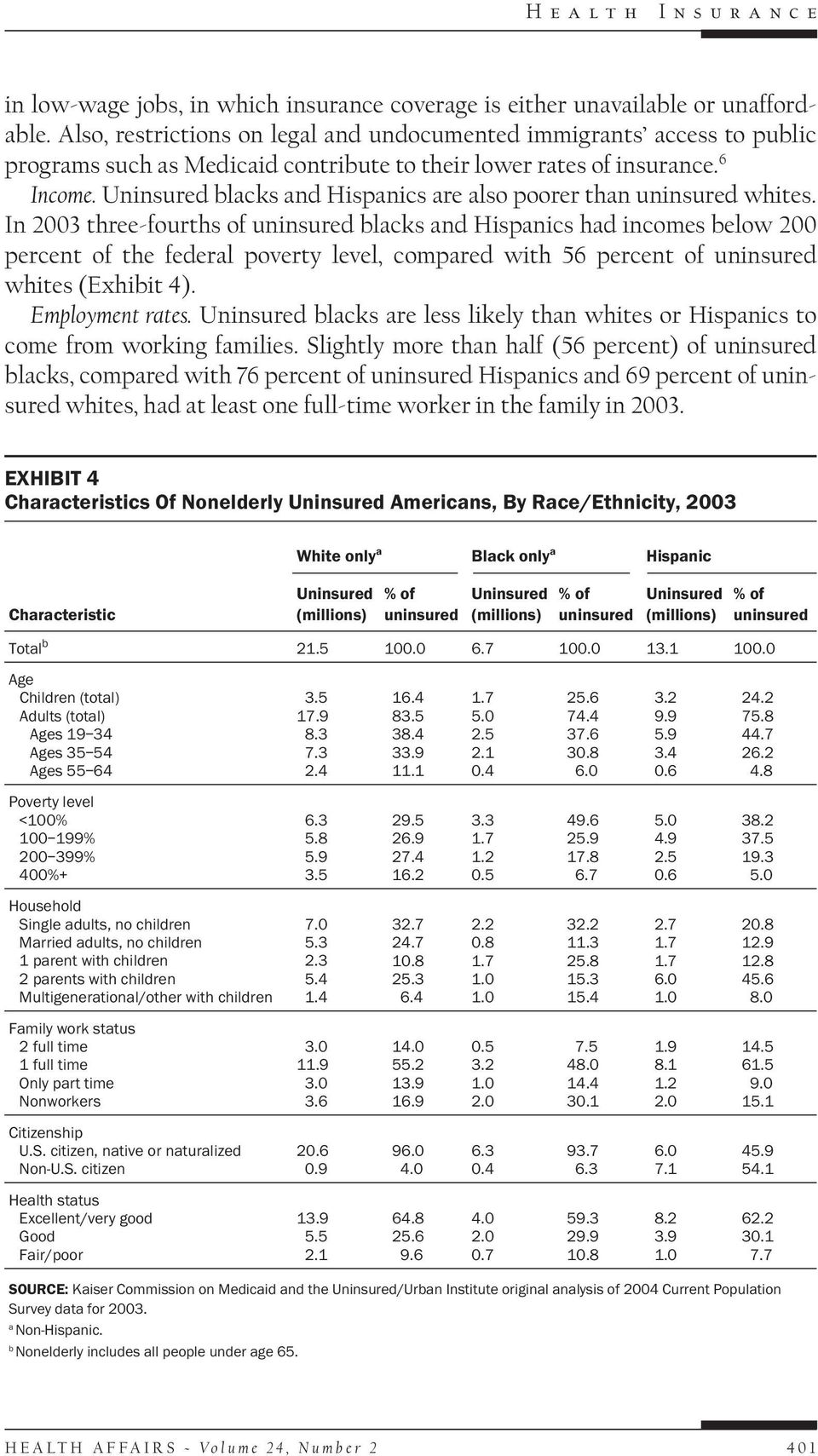 Uninsured blacks and Hispanics are also poorer than uninsured whites.