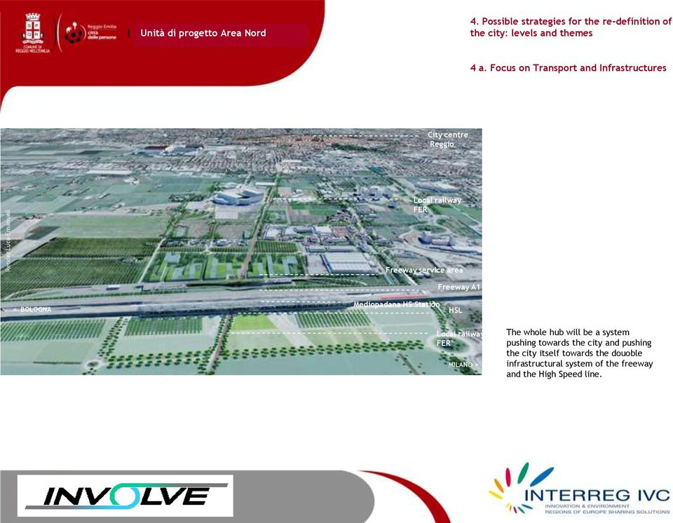 Focus on Transport and Infrastructures City centre Reggio Local railway FER Freeway service area Freeway A1 A1 <