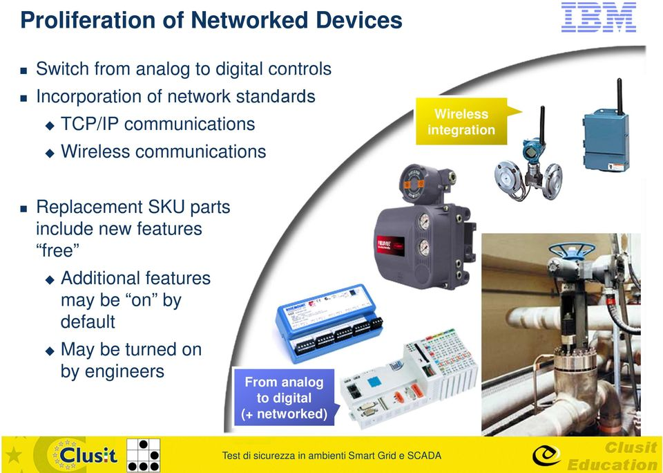 Wireless integration Replacement SKU parts include new features free Additional