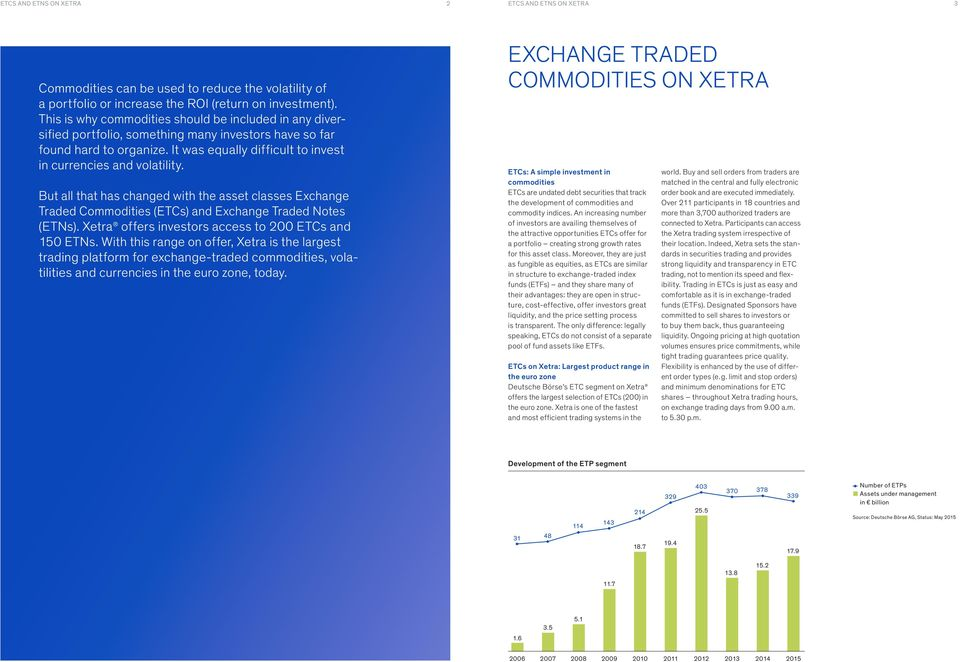 But all that has changed with the asset classes Exchange Traded Commodities (ETCs) and Exchange Traded Notes (ETNs). Xetra offers investors access to 200 ETCs and 150 ETNs.