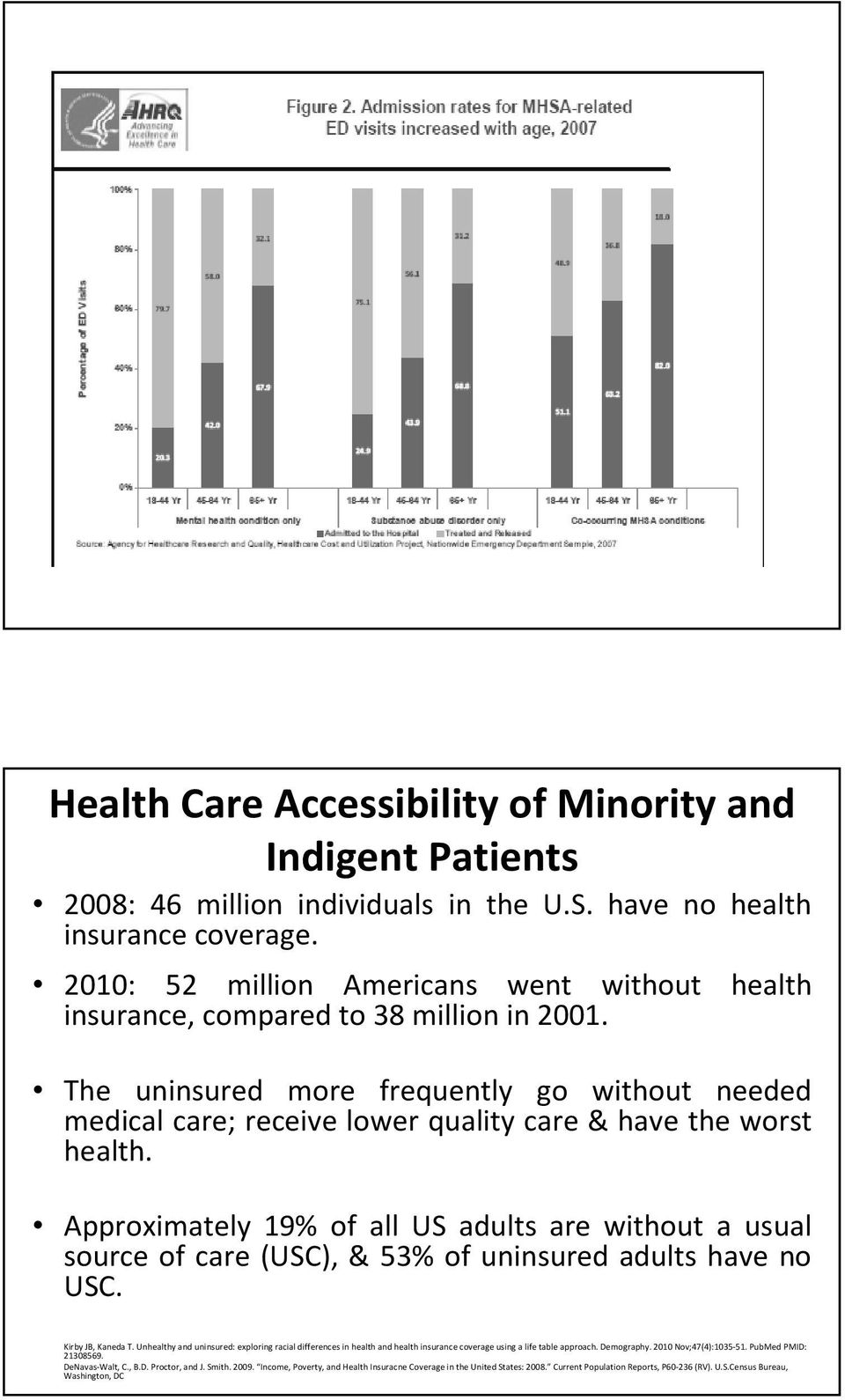 The uninsured more frequently go without needed medical care; receive lower quality care & have the worst health.