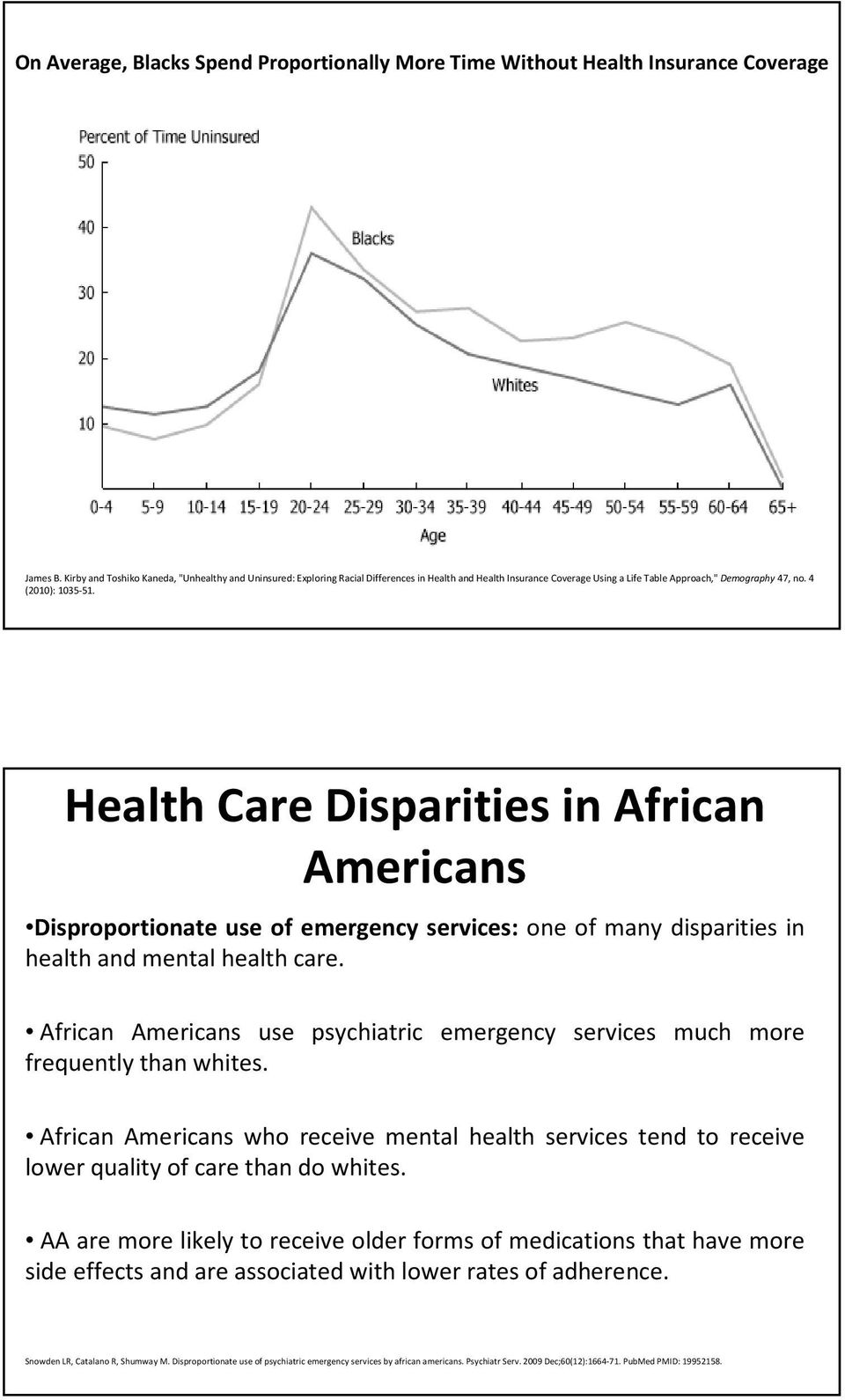 Health Care Disparities in African Americans Disproportionate use of emergency services: one of many disparities in health and mental health care.