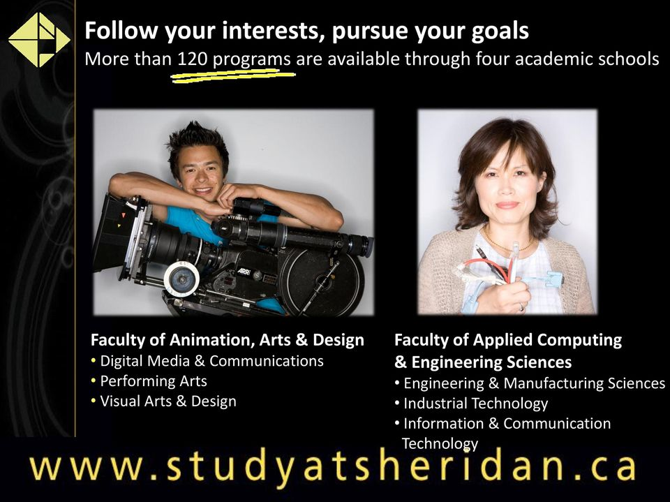 Performing Arts Visual Arts & Design Faculty of Applied Computing & Engineering Sciences