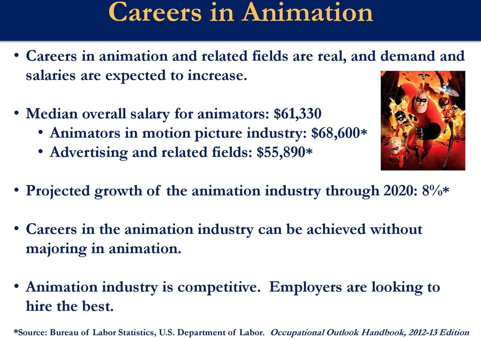 growth of the animation industry through 2020: 8%* Careers in the animation industry can be achieved without majoring in animation.
